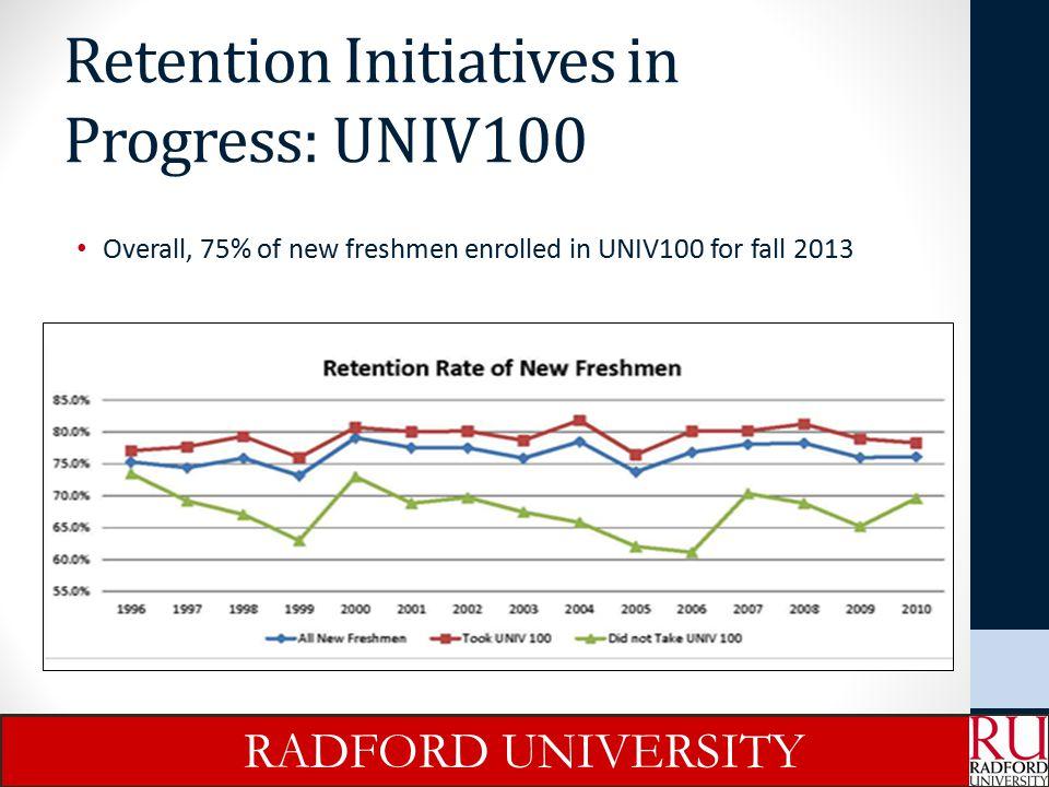 Retention Initiatives in Progress: UNIV100