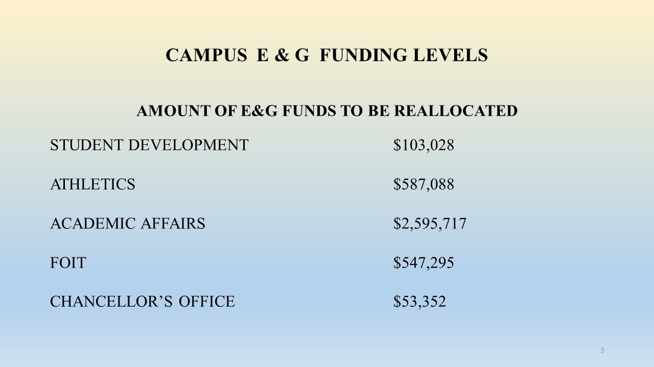 CAMPUS E & G FUNDING LEVELS