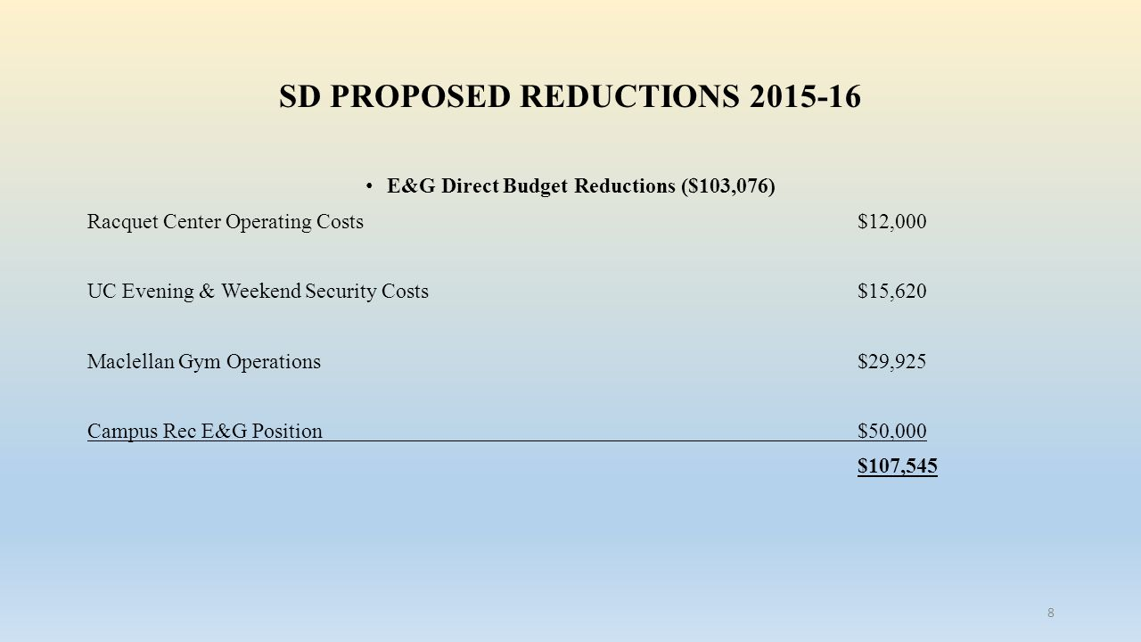 SD PROPOSED REDUCTIONS 2015-16