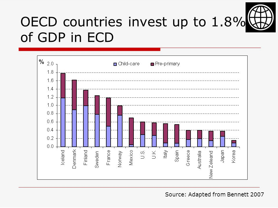 OECD countries invest up to 1.8% of GDP in ECD