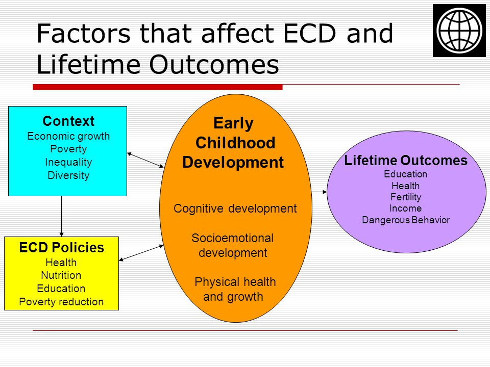 Factors that affect ECD and Lifetime Outcomes