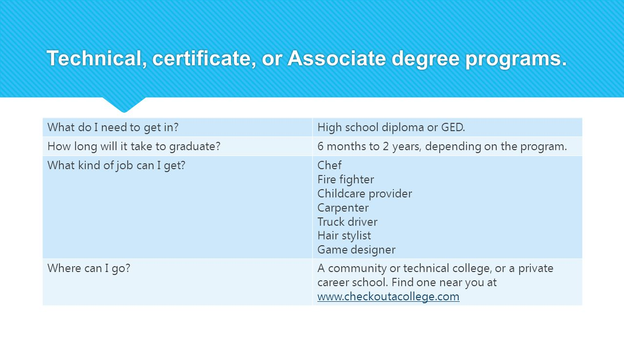 Technical, certificate, or Associate degree programs.