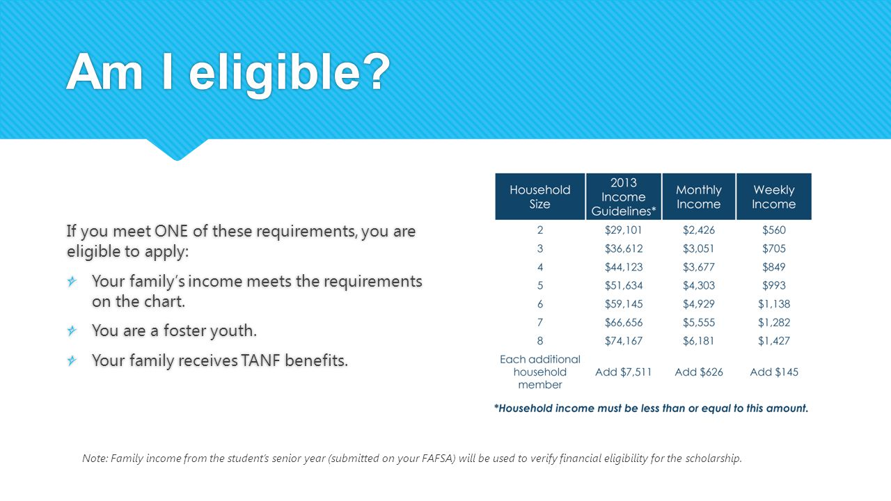 Am I eligible If you meet ONE of these requirements, you are eligible to apply: Your family's income meets the requirements on the chart.