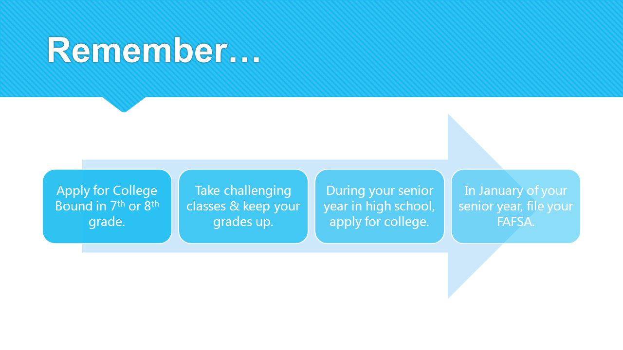 Remember… Apply for College Bound in 7th or 8th grade.
