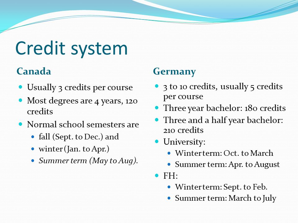 Credit system Canada Germany Usually 3 credits per course