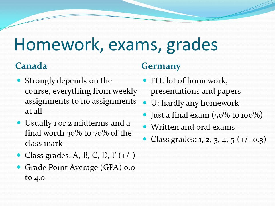 Homework, exams, grades Canada Germany