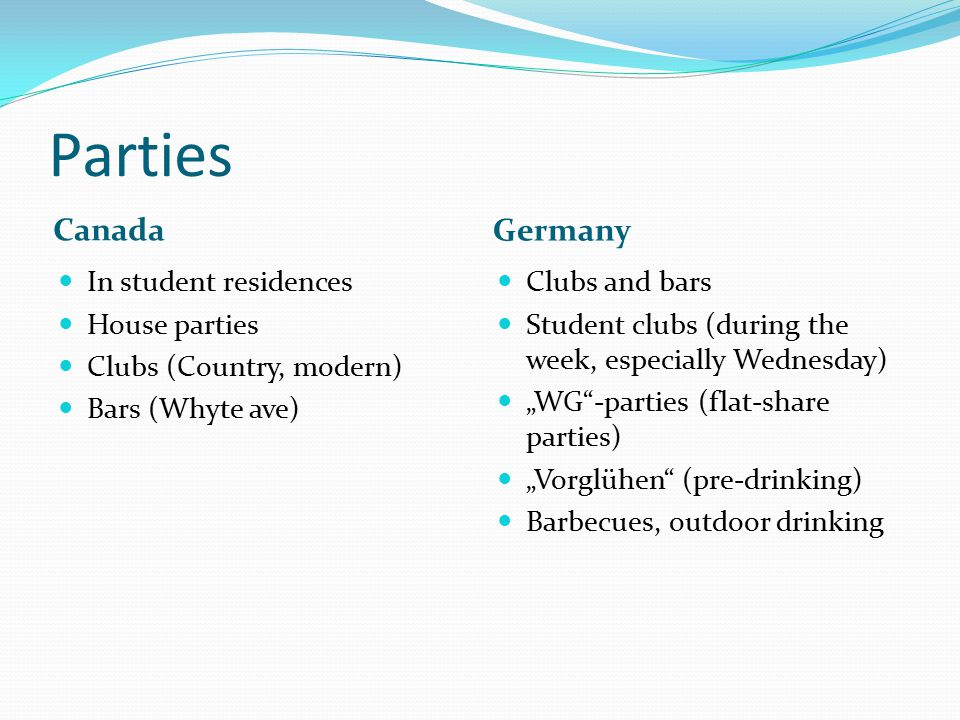 Parties Canada Germany In student residences House parties