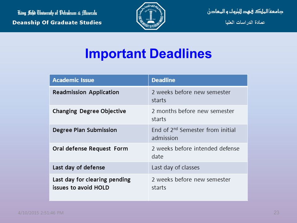 Important Deadlines Academic Issue Deadline Readmission Application