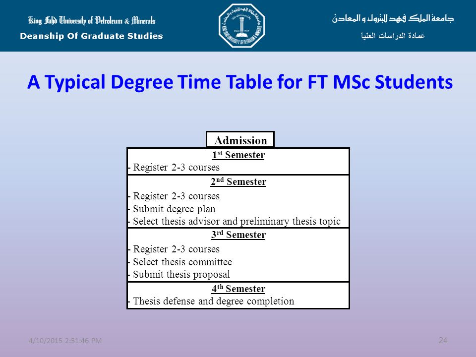 A Typical Degree Time Table for FT MSc Students