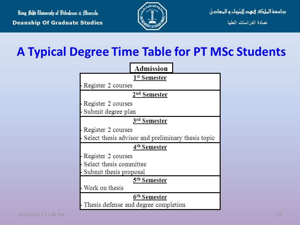 A Typical Degree Time Table for PT MSc Students