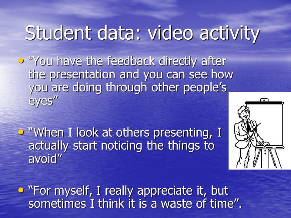 Student data: video activity