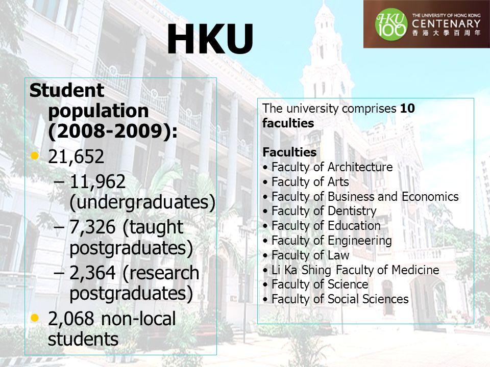 HKU Student population (2008-2009): 21,652 11,962 (undergraduates)