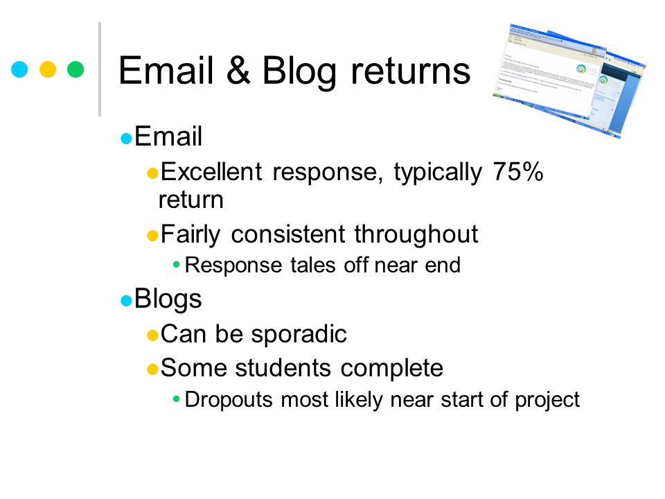 Email & Blog returns Email Blogs