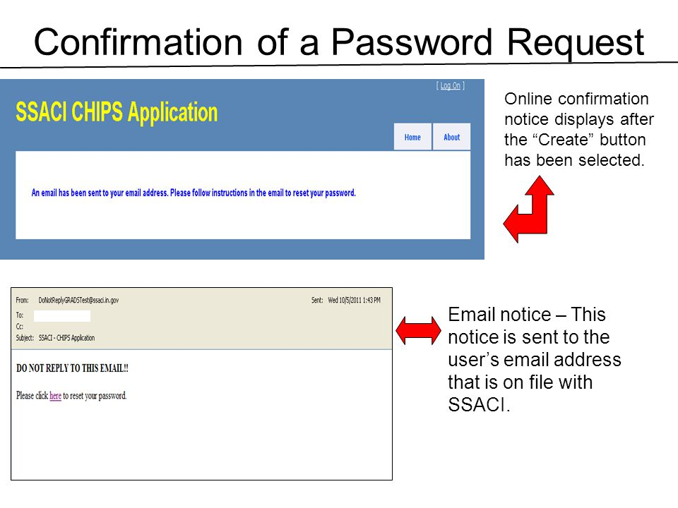 Confirmation of a Password Request