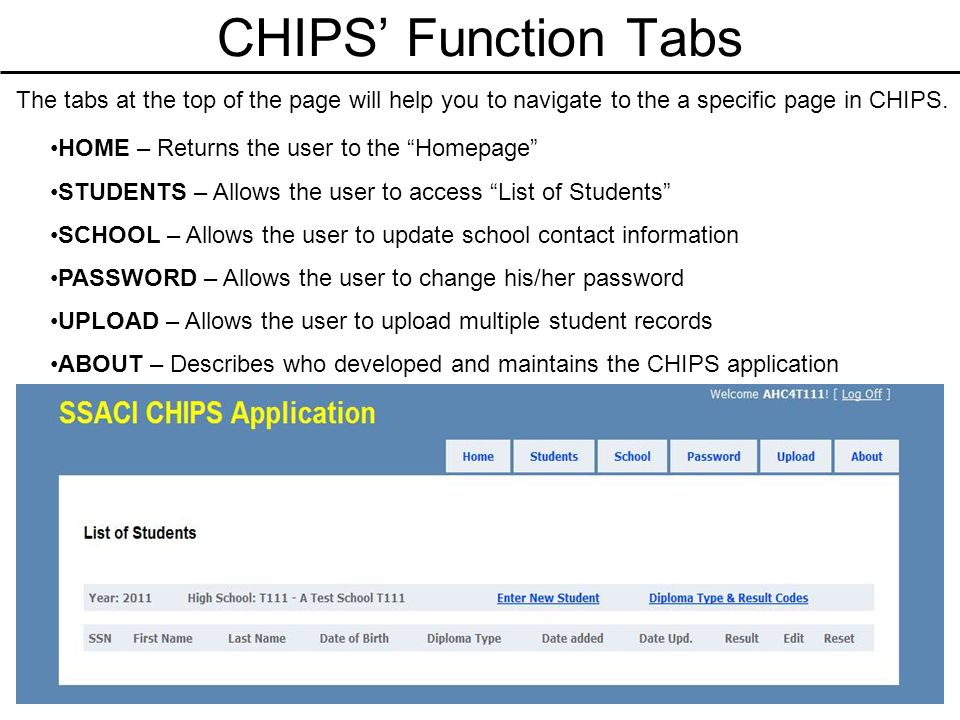CHIPS' Function Tabs The tabs at the top of the page will help you to navigate to the a specific page in CHIPS.