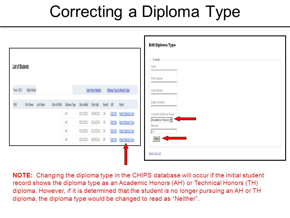 Correcting a Diploma Type