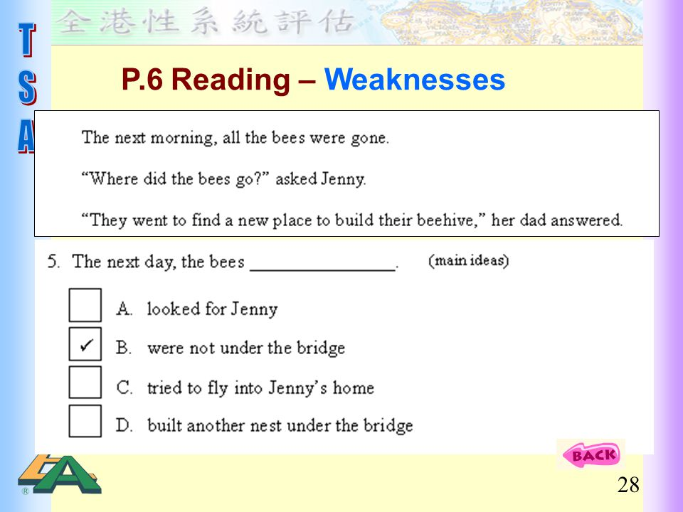 P.6 Reading – Weaknesses