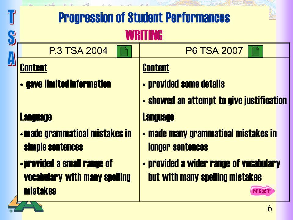 Progression of Student Performances WRITING