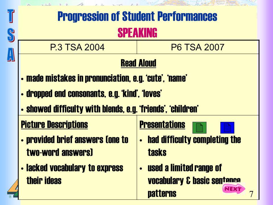 Progression of Student Performances SPEAKING