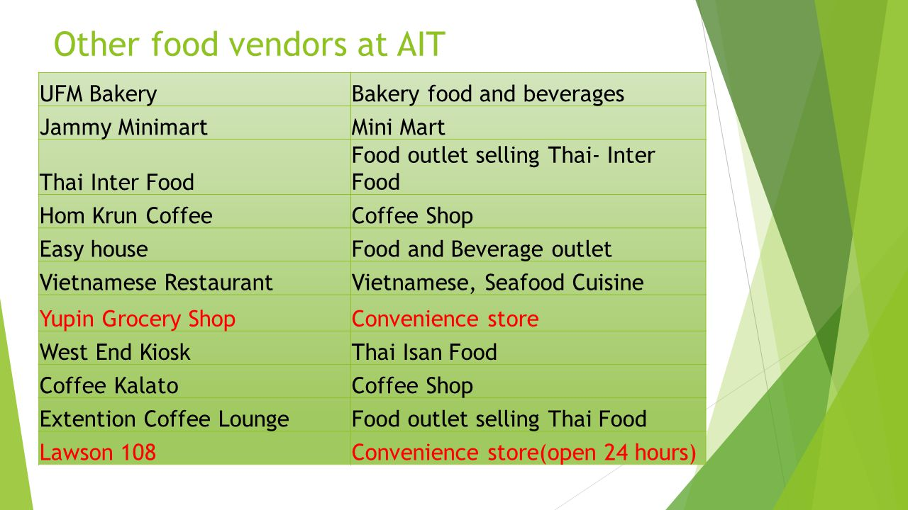 Other food vendors at AIT