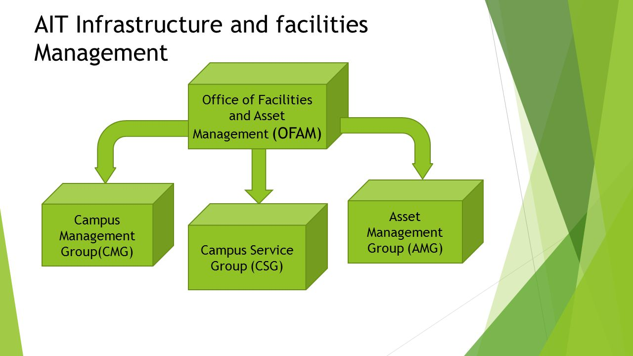 AIT Infrastructure and facilities Management