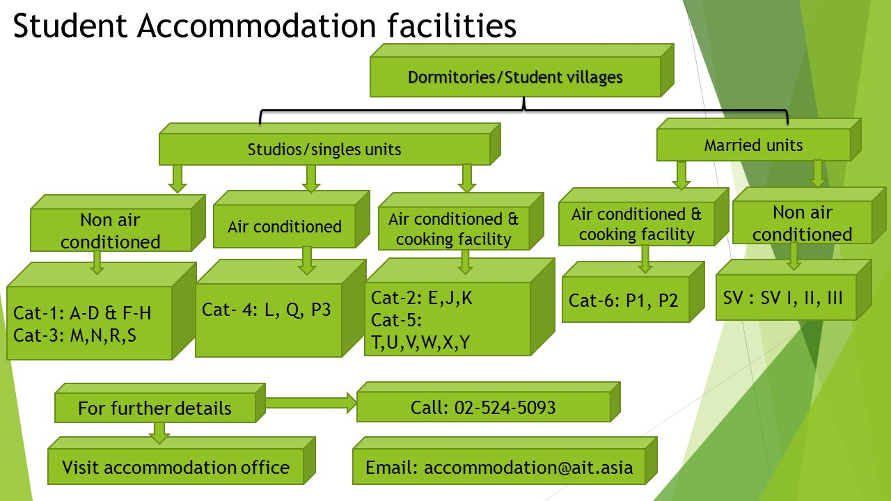 Student Accommodation facilities