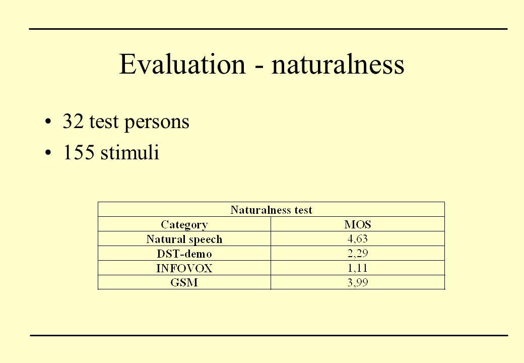 Evaluation - naturalness