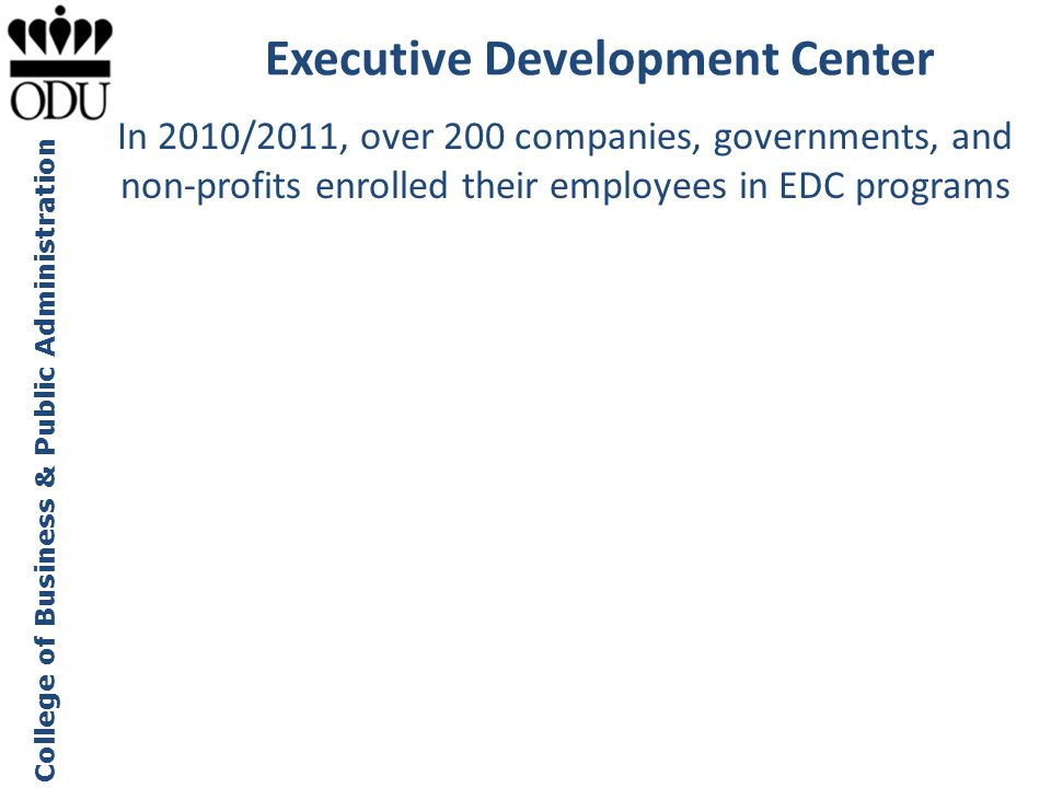 Executive Development Center