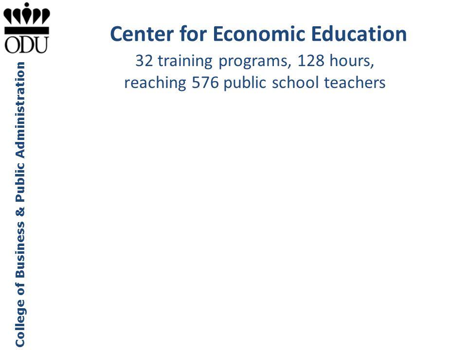 Center for Economic Education