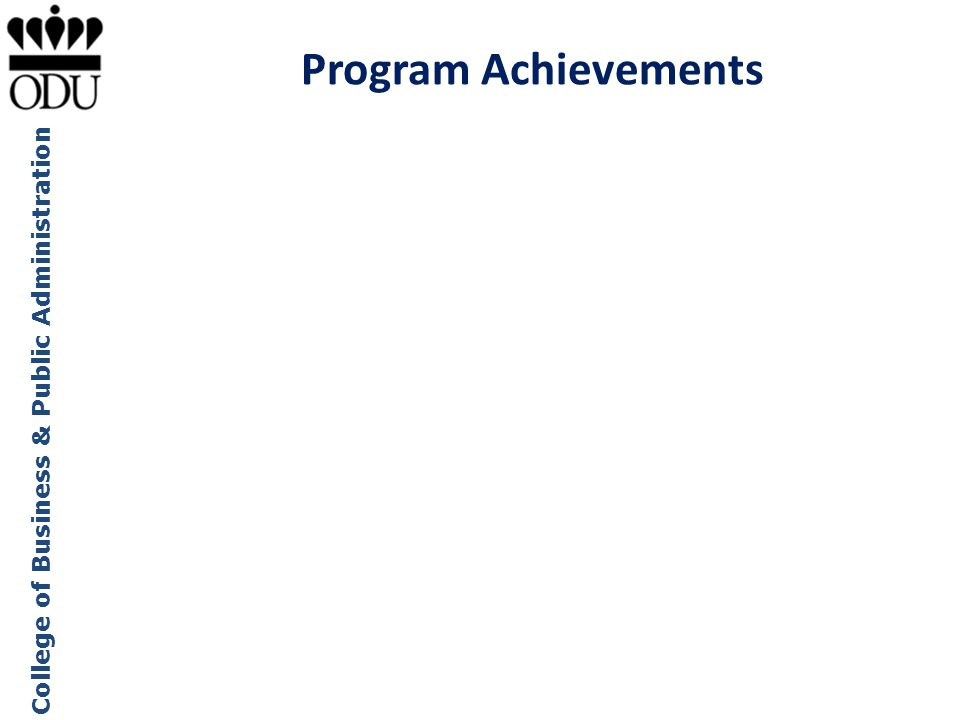 ODU MBA program earned the 121st spot among 295 Part-time