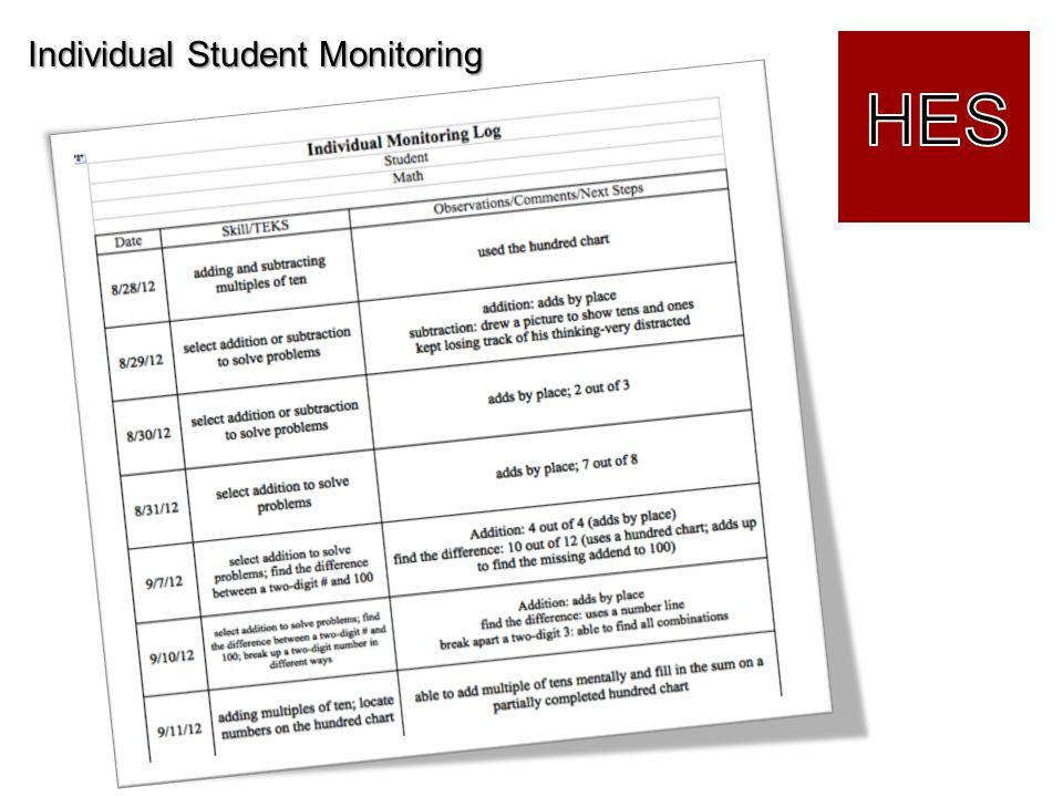 Individual Student Monitoring