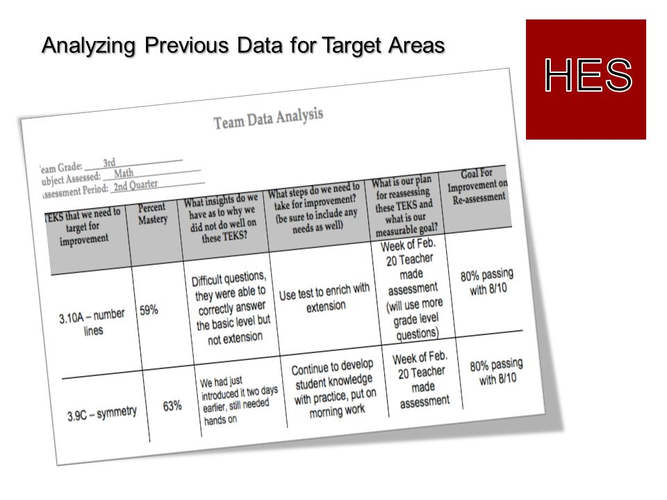 Analyzing Previous Data for Target Areas