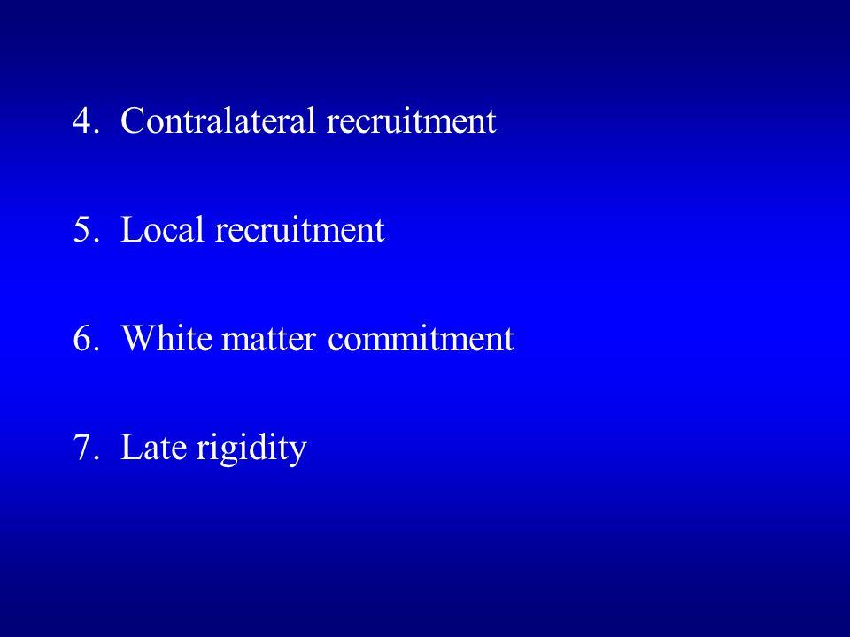 4. Contralateral recruitment