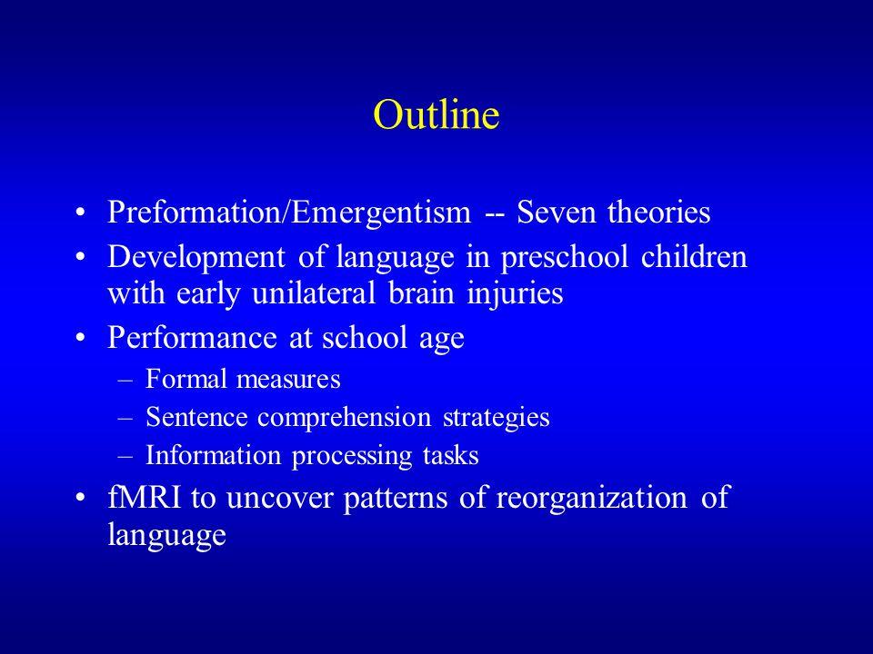 Outline Preformation/Emergentism -- Seven theories