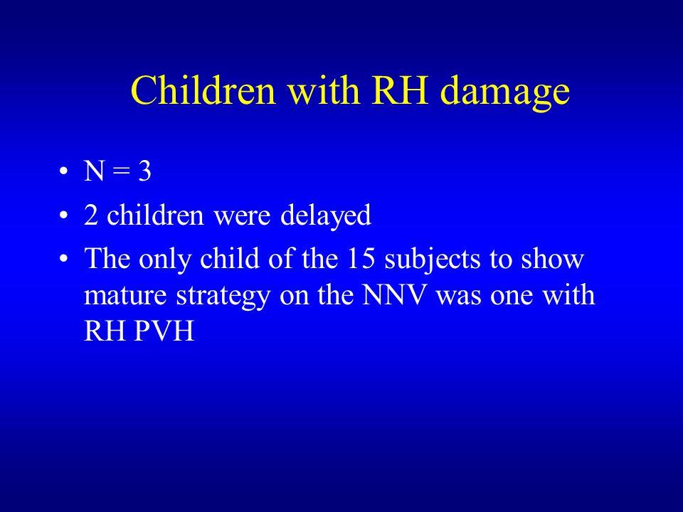 Children with RH damage