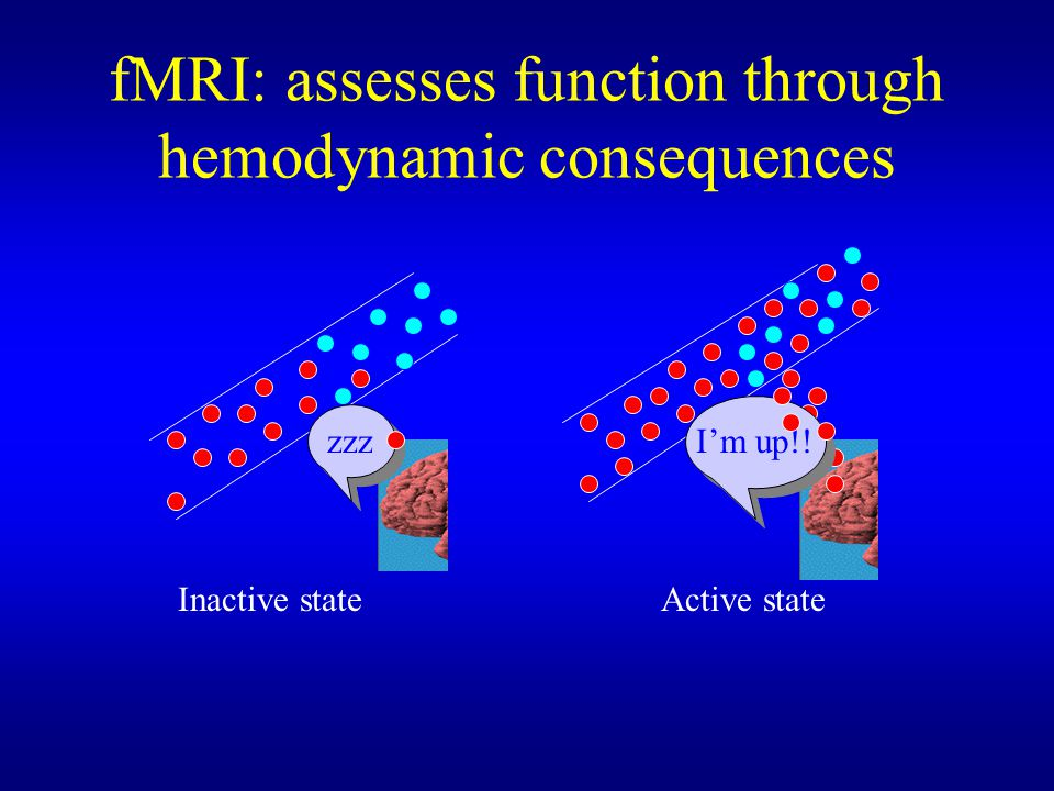 fMRI: assesses function through hemodynamic consequences