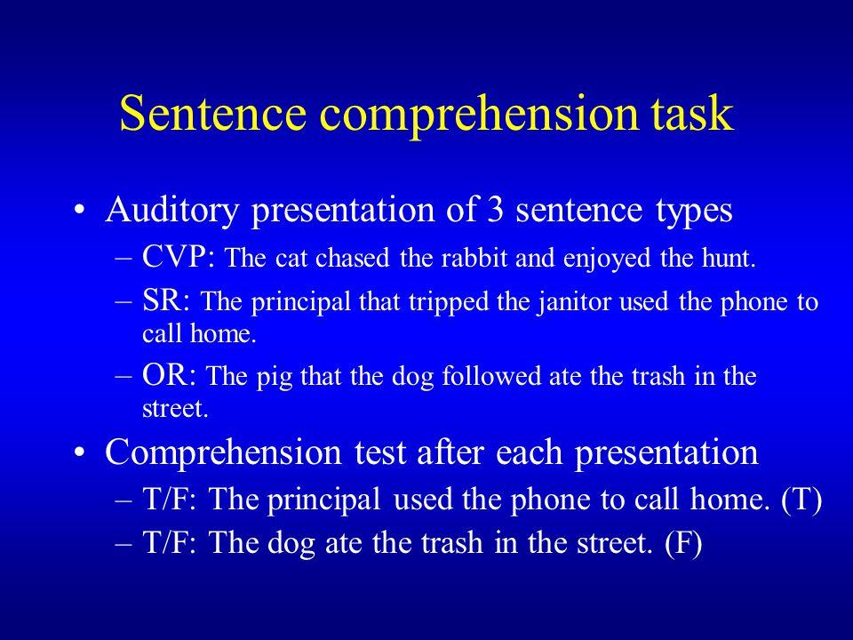 Sentence comprehension task