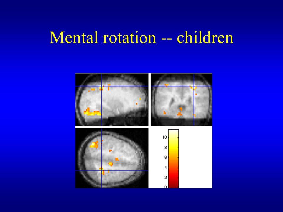 Mental rotation -- children