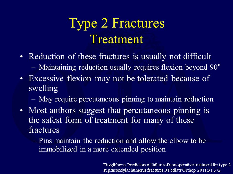 Type 2 Fractures Treatment