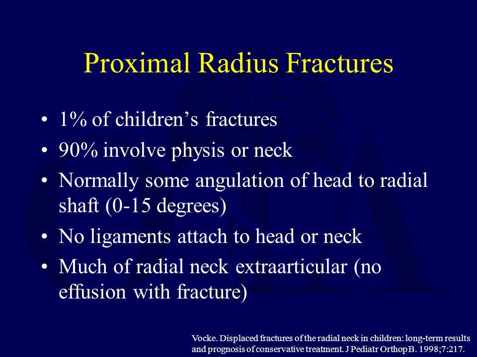 Proximal Radius Fractures