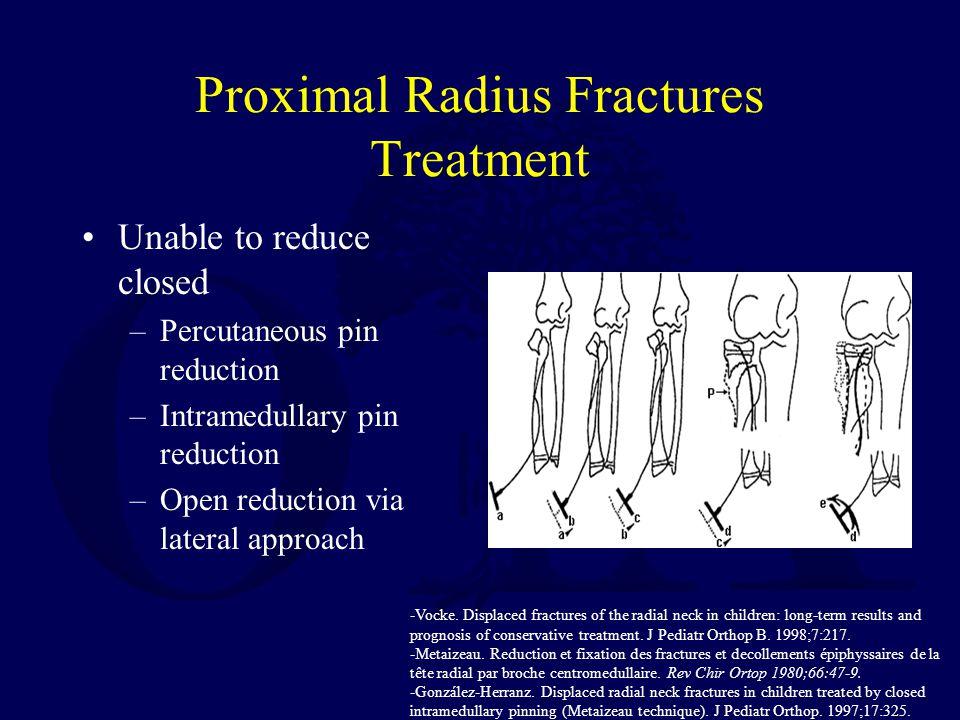 Proximal Radius Fractures Treatment