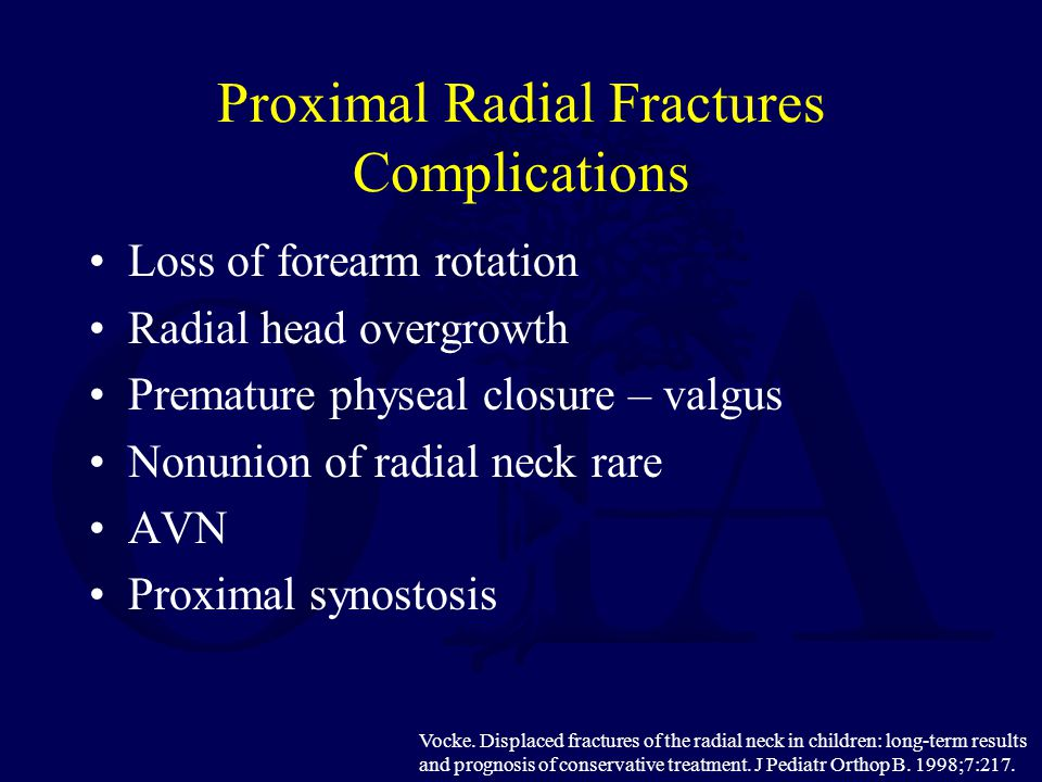 Proximal Radial Fractures Complications