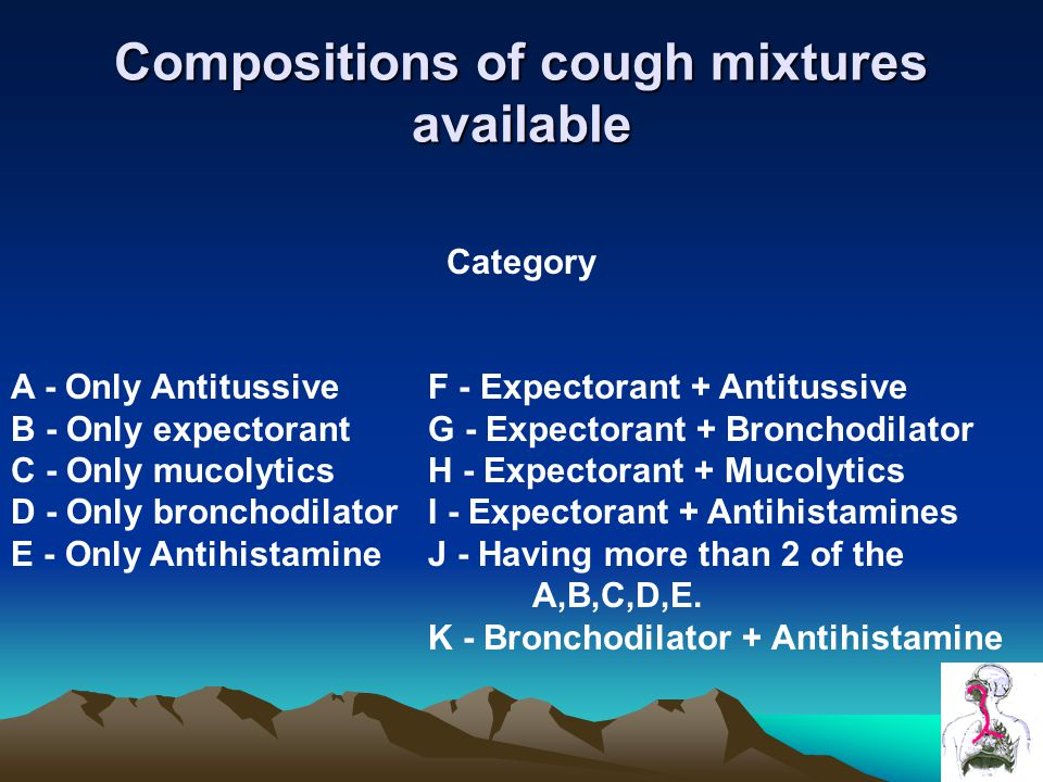Compositions of cough mixtures available