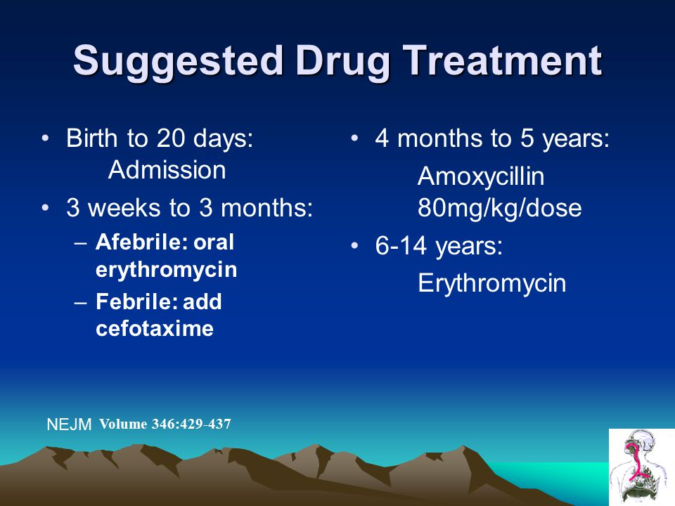 Suggested Drug Treatment