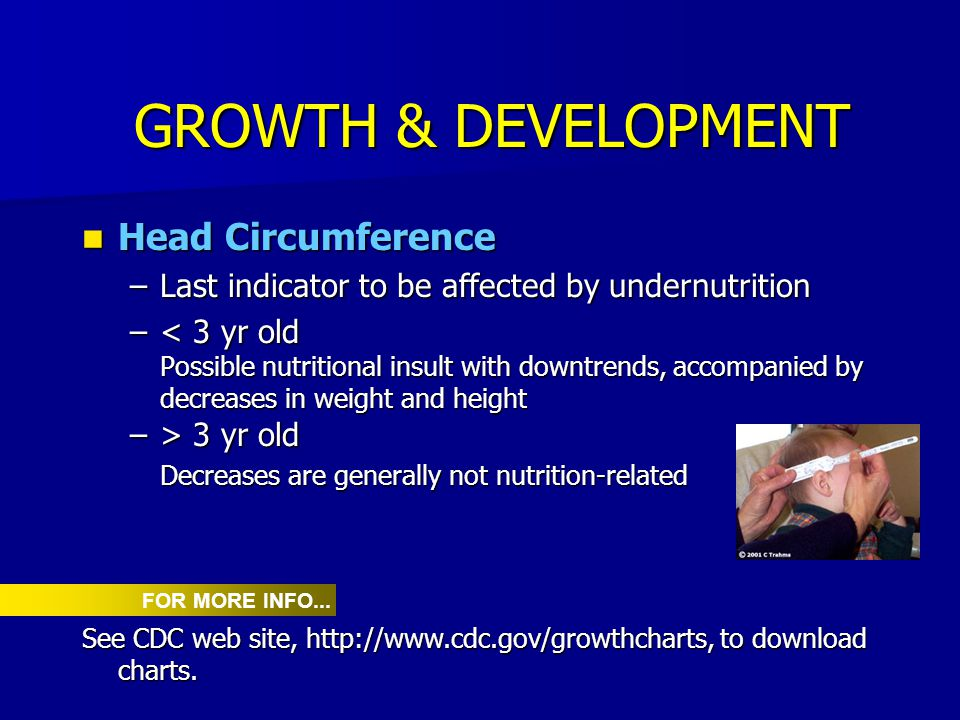 GROWTH & DEVELOPMENT Head Circumference