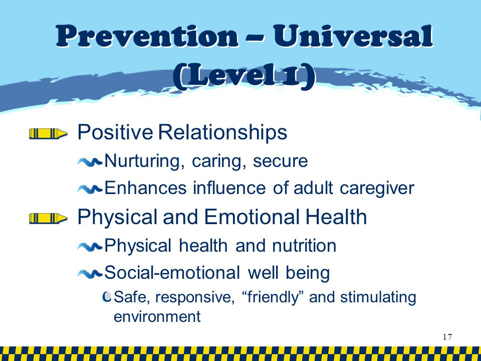 Prevention – Universal (Level 1)