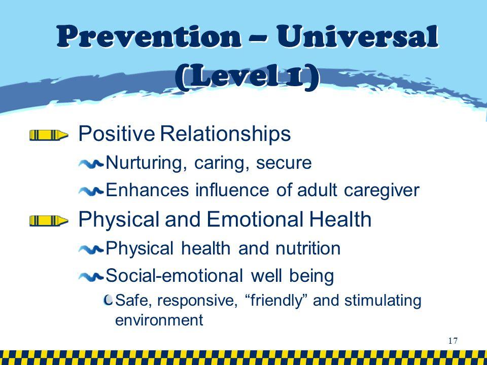 Prevention – Universal (Level 1)