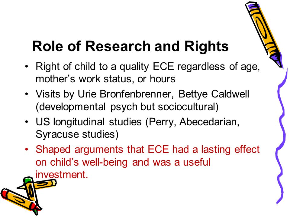 Role of Research and Rights