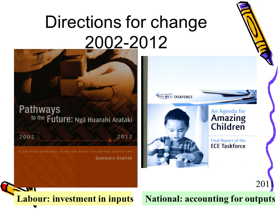 Directions for change 2002-2012