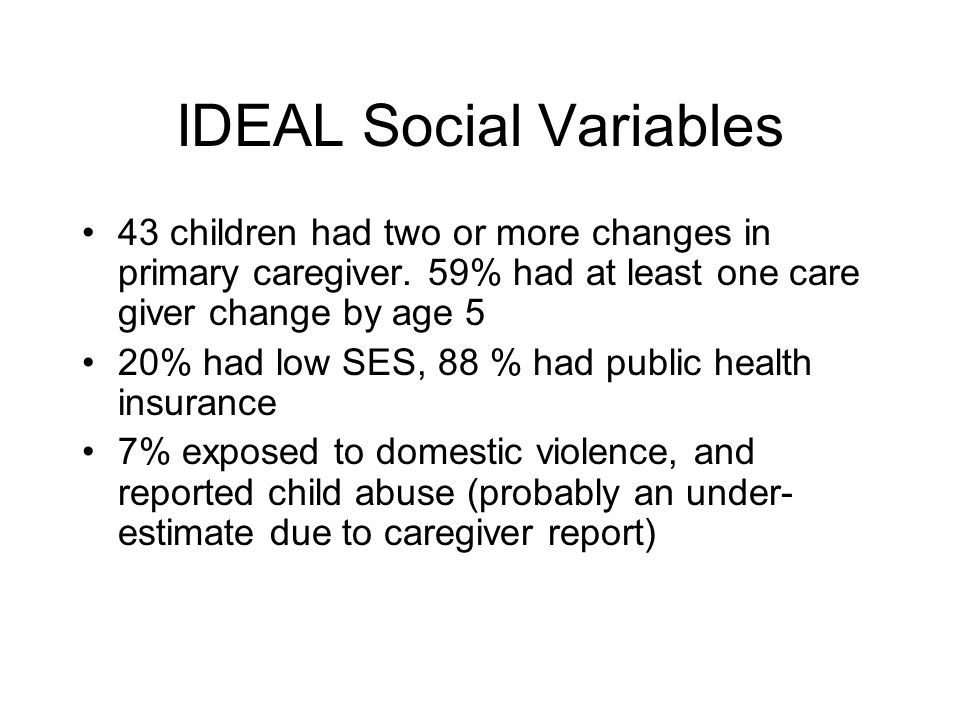 IDEAL Social Variables